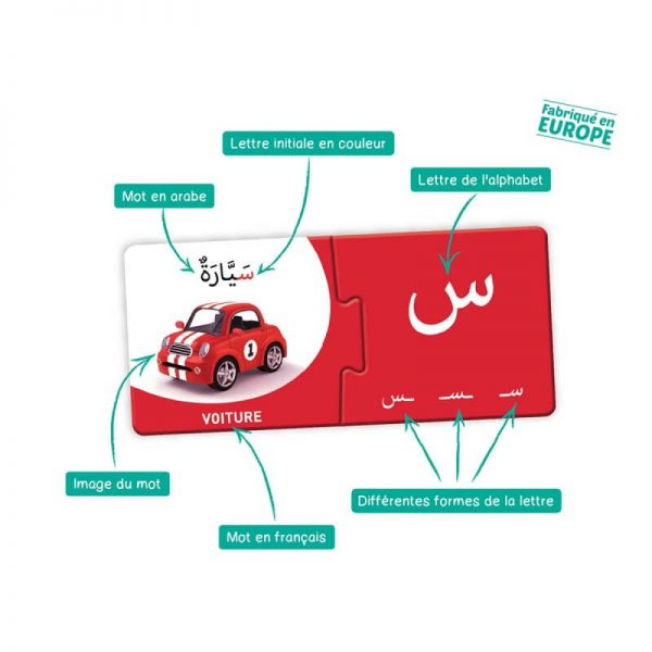 cartes en arabe